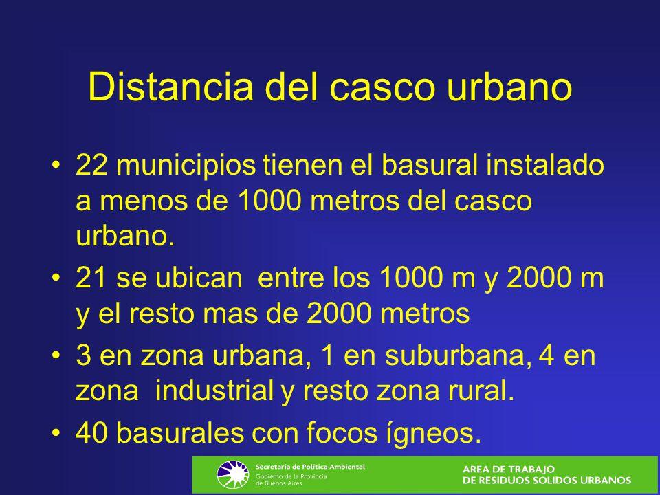 Distancia del casco urbano 22 municipios tienen el basural instalado a menos de 1000 metros del casco urbano. 21 se ubican entre los 1000 m y 2000 m y