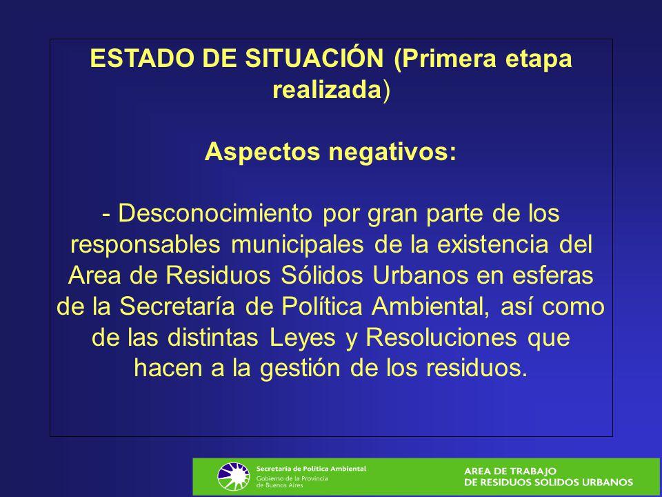 ESTADO DE SITUACIÓN (Primera etapa realizada) Aspectos negativos: - Desconocimiento por gran parte de los responsables municipales de la existencia de