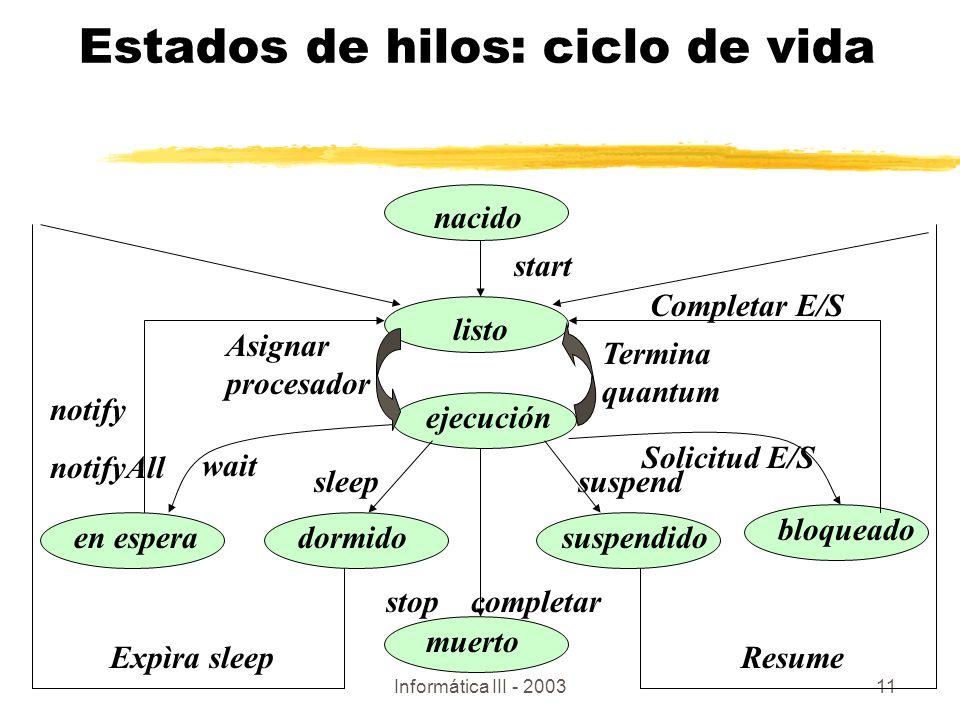 Informática III - 200311 Estados de hilos: ciclo de vida nacidolisto ejecución muerto start dormidosuspendidoen espera bloqueado Solicitud E/S Complet