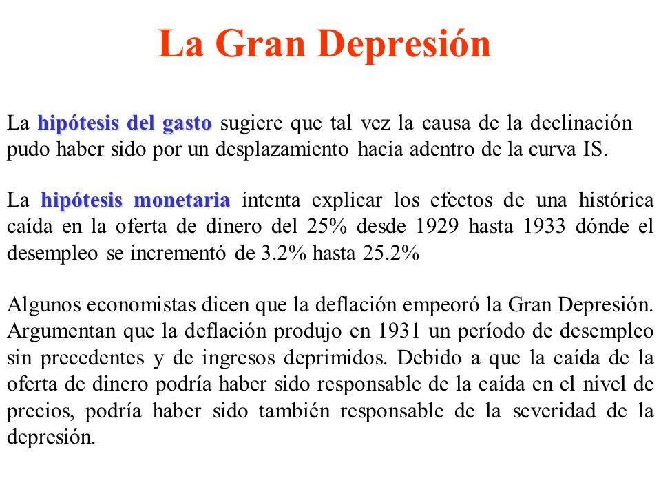 Slide 8 Mankiw:Macroeconomics, 4/e © by Worth Publishers, Inc. RESUMIENDO: CORTO Y LARGO PLAZO.