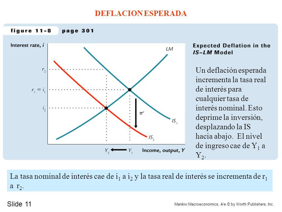 Slide 10 Mankiw:Macroeconomics, 4/e © by Worth Publishers, Inc. ESTADISTICAS DE LA GRAN DEPRESION. CONT..
