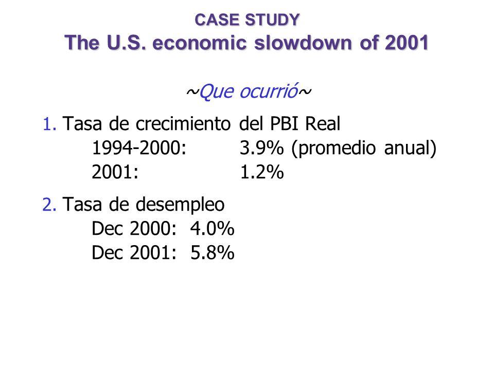 Slide 11 Mankiw:Macroeconomics, 4/e © by Worth Publishers, Inc. DEFLACION ESPERADA Un deflación esperada incrementa la tasa real de interés para cualq