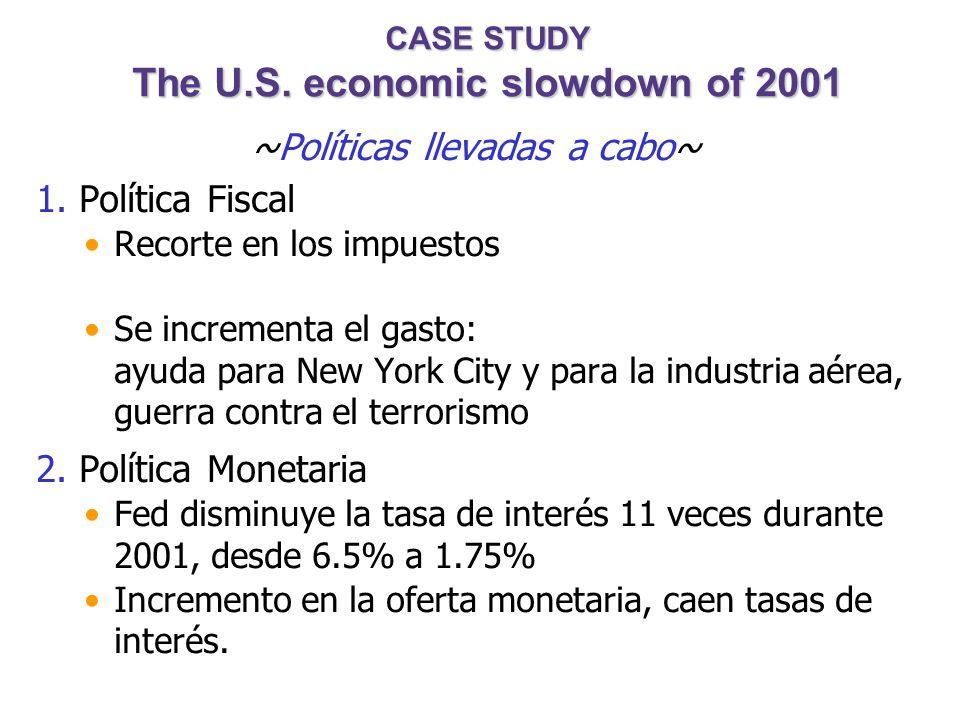 CASE STUDY The U.S. economic slowdown of 2001 ~Shocks que contribuyeron a la desaceleración~ 1. Disminución en los precios de las acciones Desde Agos