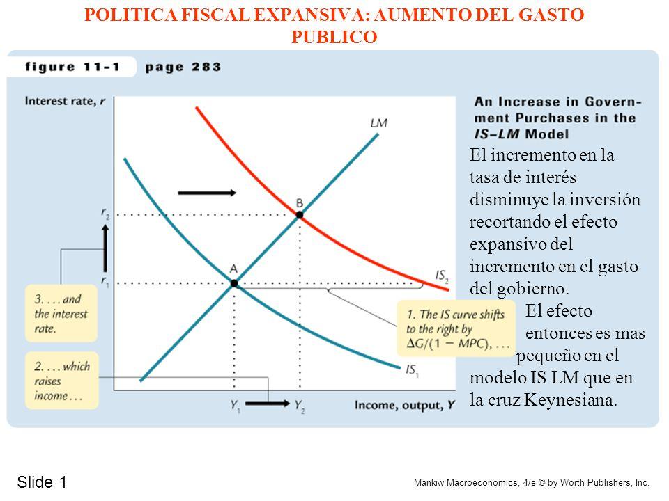ALGEBRA DE LA CURVA LM M/P = L(r, y) L(r, Y) = eY – fr, EQUILIBRIO EN ACTIVOS : M/P = eY – fr. LUEGO, r = (e/f)Y – (1/f)M/P Curva LM
