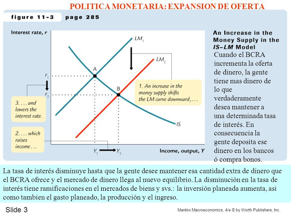 Slide 2 Mankiw:Macroeconomics, 4/e © by Worth Publishers, Inc. POLITICA FISCAL EXPANSIVA: REDUCCION DE IMPUESTOS. Nuevamente, debido a que la tasa de
