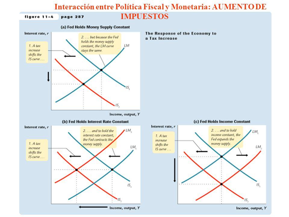 El modelo IS LM muestra cómo la política monetaria influencia al ingreso modificando la tasa de interés. como Mecanismo de Trasmisión Monetaria En el