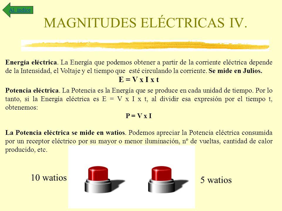 MAGNITUDES ELÉCTRICAS IV. Al índice Energía eléctrica. La Energía que podemos obtener a partir de la corriente eléctrica depende de la Intensidad, el