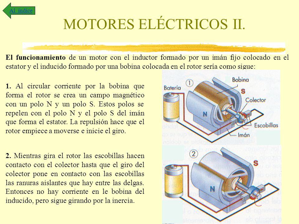 MOTORES ELÉCTRICOS II. Al índice El funcionamiento de un motor con el inductor formado por un imán fijo colocado en el estator y el inducido formado p