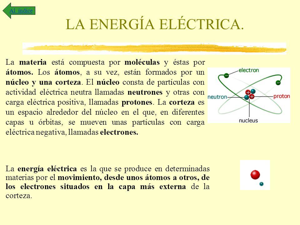 LA ENERGÍA ELÉCTRICA. La materia está compuesta por moléculas y éstas por átomos. Los átomos, a su vez, están formados por un núcleo y una corteza. El