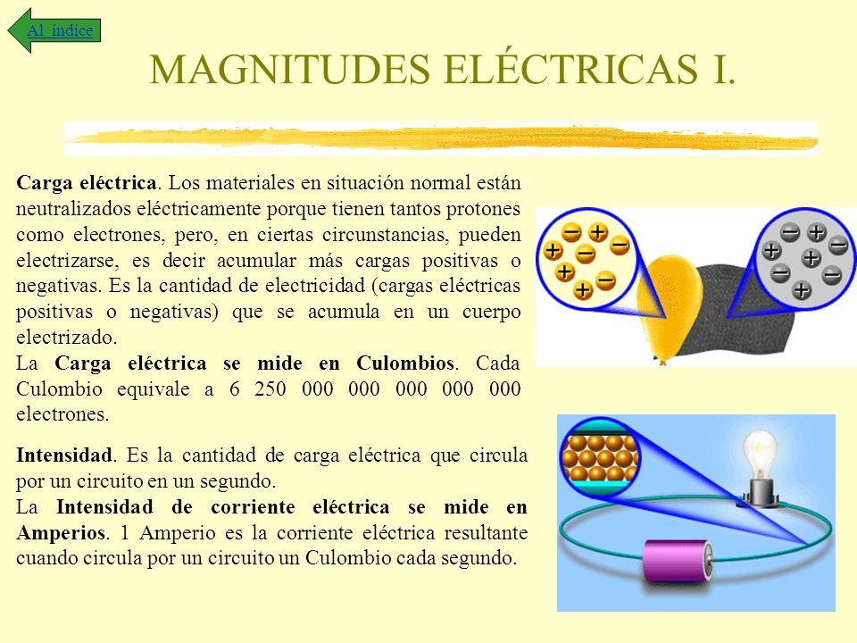 MAGNITUDES ELÉCTRICAS I. Al índice Carga eléctrica. Los materiales en situación normal están neutralizados eléctricamente porque tienen tantos protone