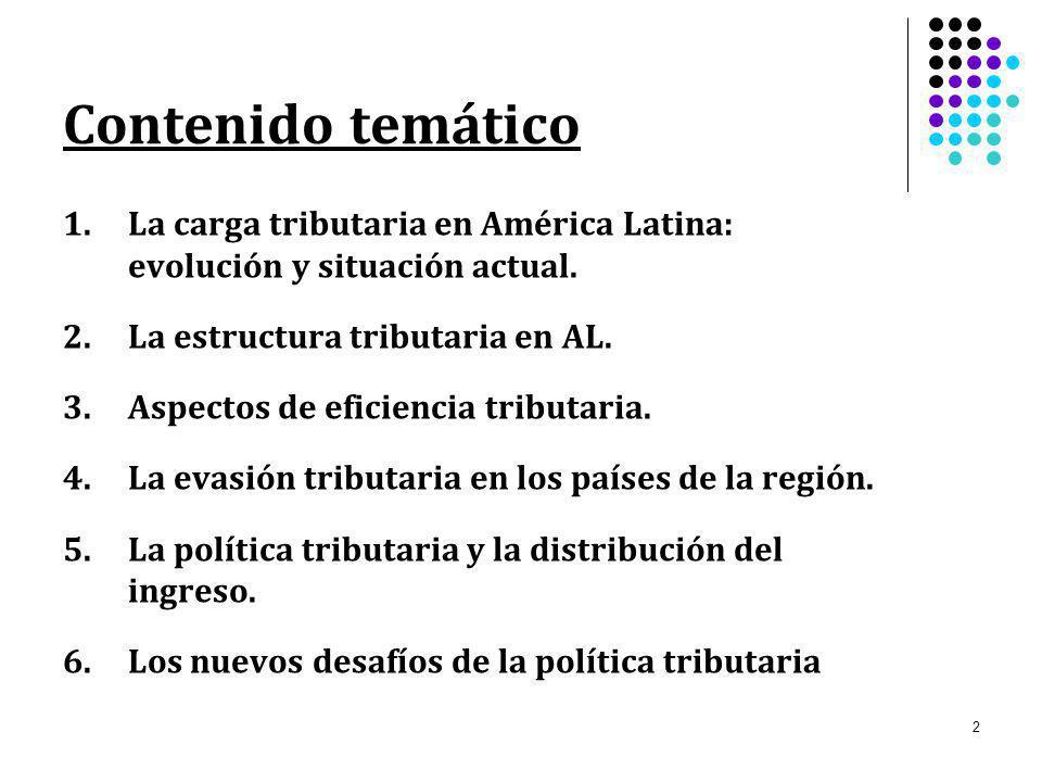3 La carga tributaria en América Latina: evolución y situación actual