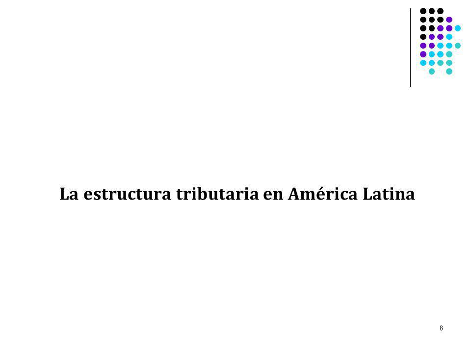 9 Estructura tributaria de América Latina respecto a otros grupos de países - Año 2006 (en % del PIB y en % del total) Nota: Los porcentajes presentados muestran la participación porcentual de cada grupo de tributos dentro de los ingresos tributarios totales (promedio de cada región).