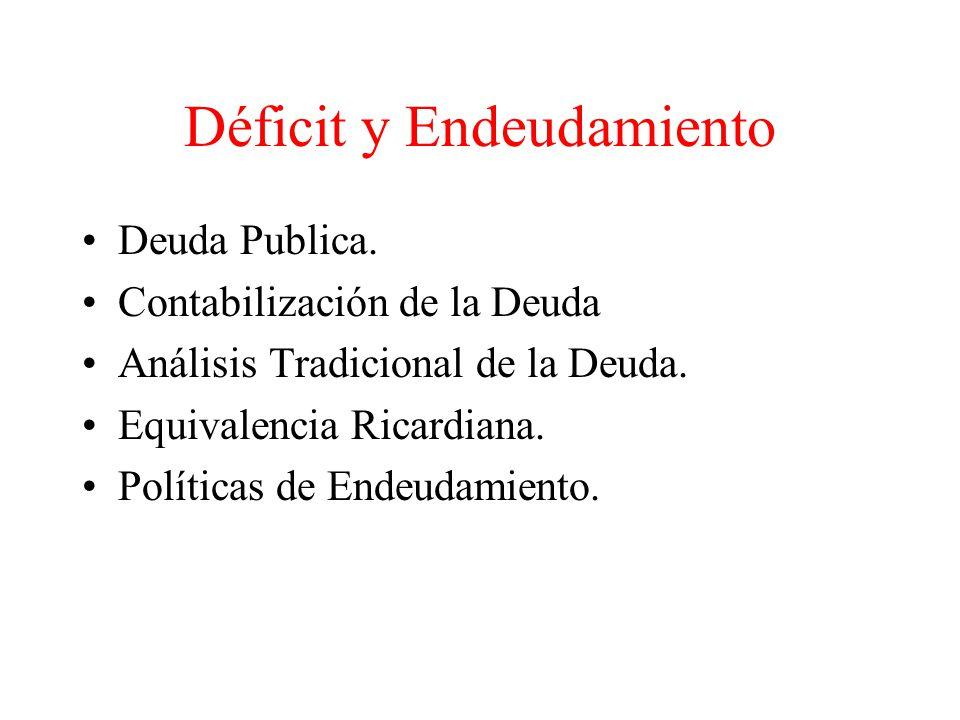 Déficit y Endeudamiento Deuda Publica. Contabilización de la Deuda Análisis Tradicional de la Deuda. Equivalencia Ricardiana. Políticas de Endeudamien