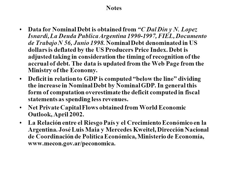 Notes Data for Nominal Debt is obtained from C Dal Din y N.
