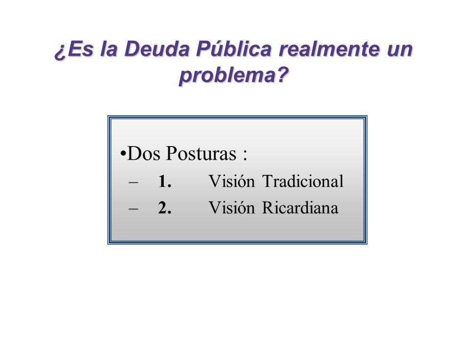 ¿Es la Deuda Pública realmente un problema? Dos Posturas : –1.Visión Tradicional –2.Visión Ricardiana