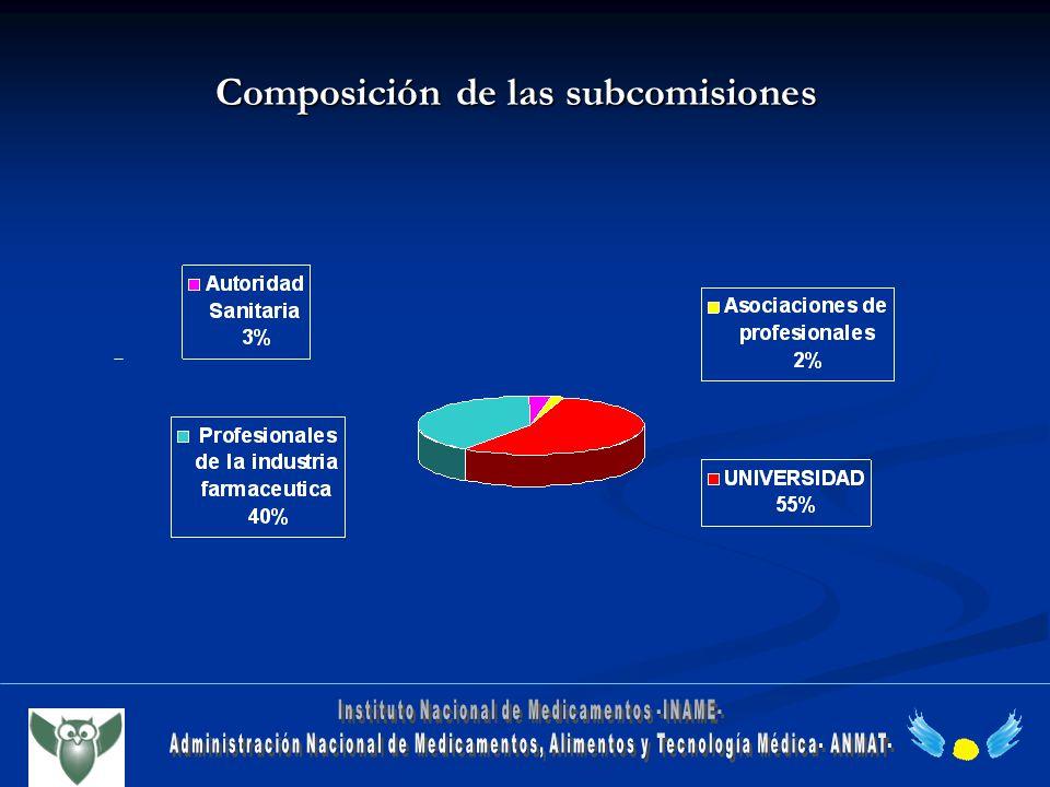 Composición de las subcomisiones