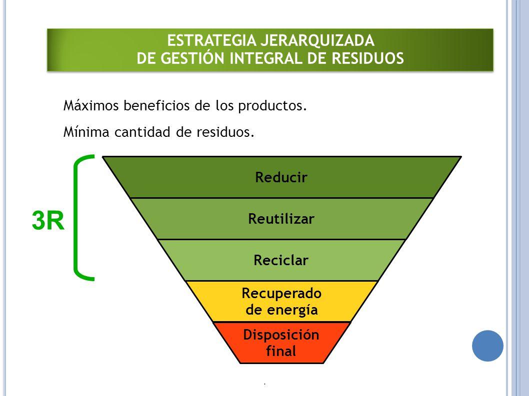 ESTRATEGIA JERARQUIZADA DE GESTIÓN INTEGRAL DE RESIDUOS ESTRATEGIA JERARQUIZADA DE GESTIÓN INTEGRAL DE RESIDUOS Máximos beneficios de los productos.