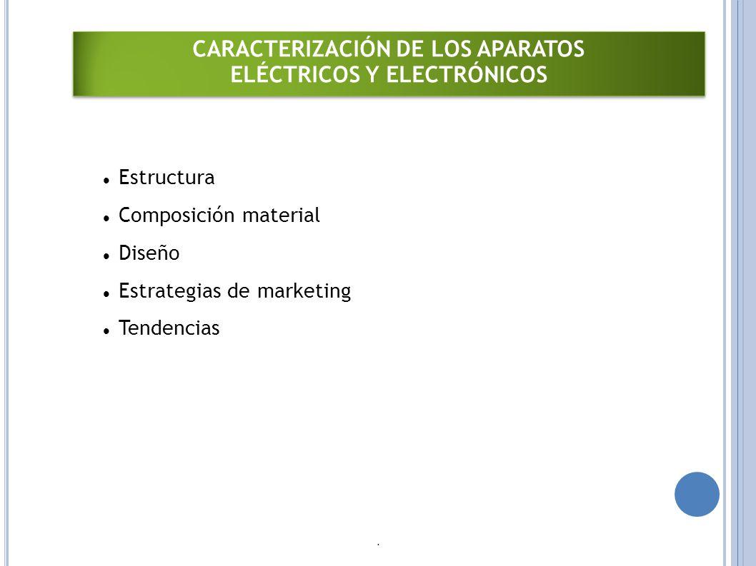 CARACTERIZACIÓN DE LOS APARATOS ELÉCTRICOS Y ELECTRÓNICOS CARACTERIZACIÓN DE LOS APARATOS ELÉCTRICOS Y ELECTRÓNICOS Estructura Composición material Diseño Estrategias de marketing Tendencias.