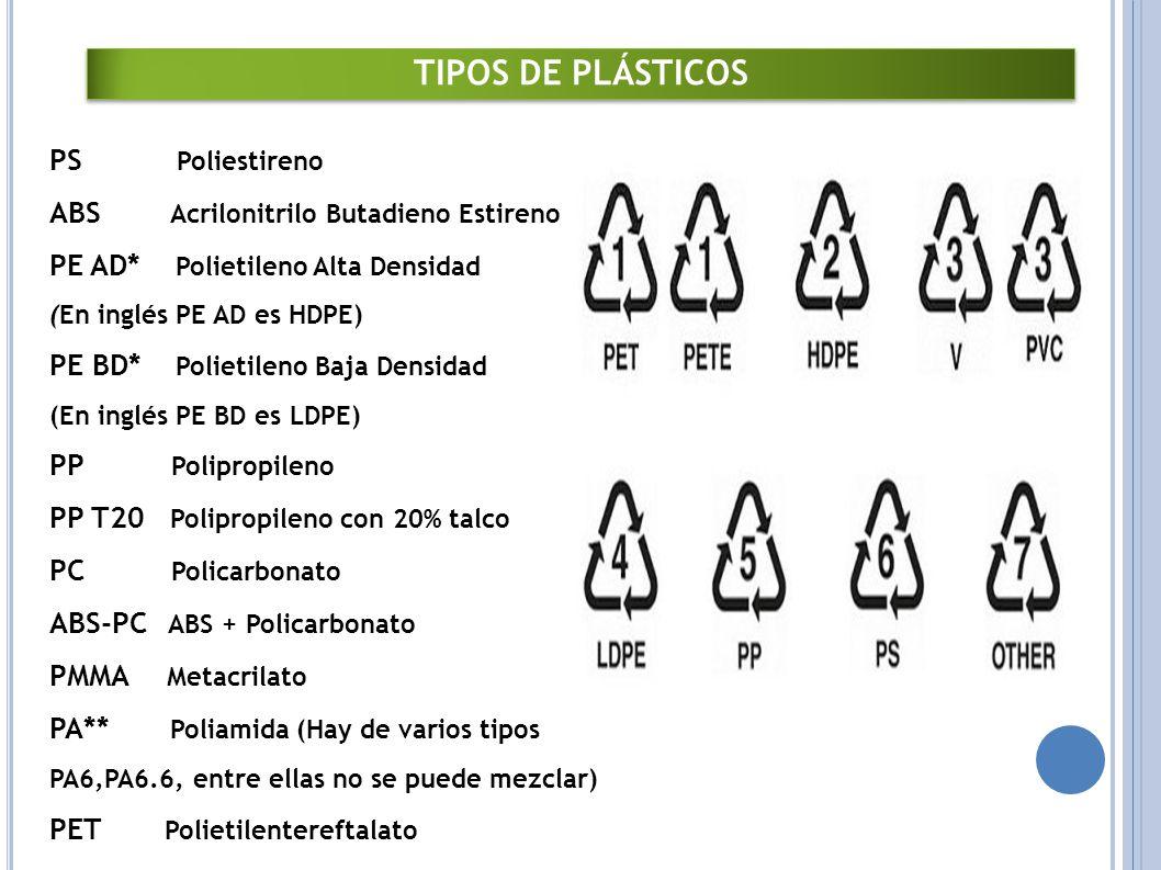 PS Poliestireno ABS Acrilonitrilo Butadieno Estireno PE AD* Polietileno Alta Densidad (En inglés PE AD es HDPE) PE BD* Polietileno Baja Densidad (En inglés PE BD es LDPE) PP Polipropileno PP T20 Polipropileno con 20% talco PC Policarbonato ABS-PC ABS + Policarbonato PMMA Metacrilato PA** Poliamida (Hay de varios tipos PA6,PA6.6, entre ellas no se puede mezclar) PET Polietilentereftalato TIPOS DE PLÁSTICOS