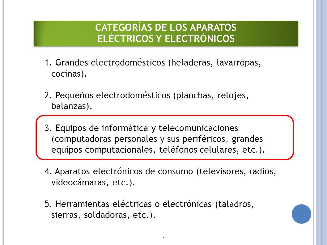 1.Grandes electrodomésticos (heladeras, lavarropas, cocinas).