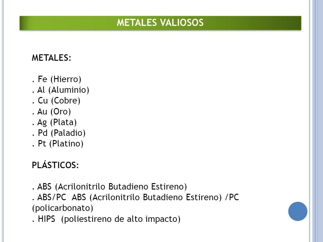 METALES VALIOSOS METALES:.Fe (Hierro). Al (Aluminio).