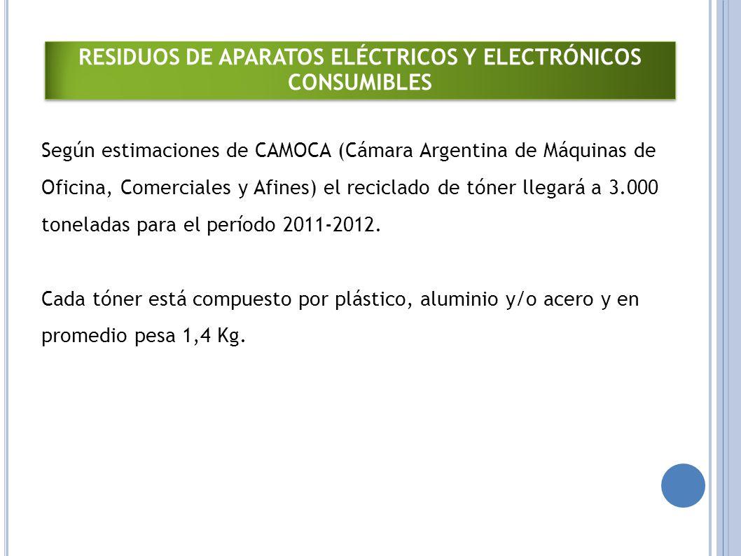 Según estimaciones de CAMOCA (Cámara Argentina de Máquinas de Oficina, Comerciales y Afines) el reciclado de tóner llegará a 3.000 toneladas para el período 2011-2012.