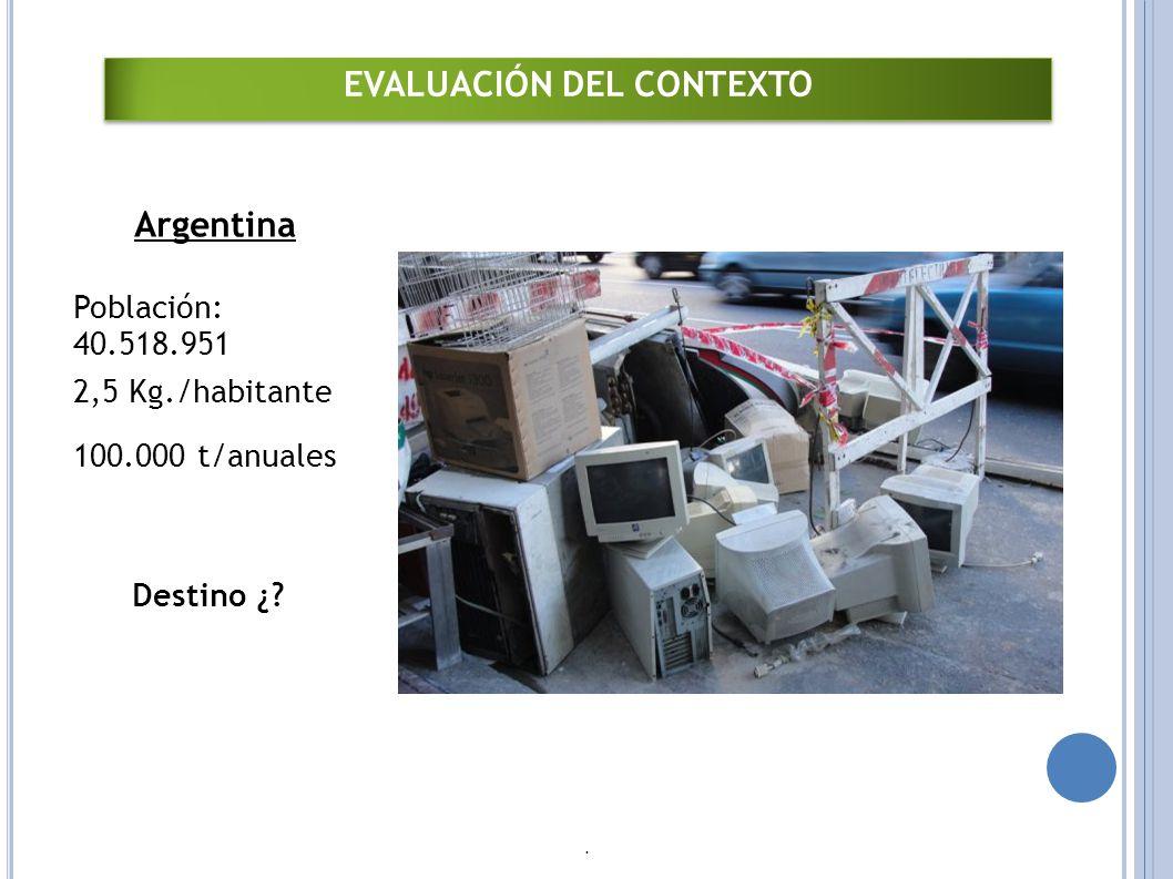 EVALUACIÓN DEL CONTEXTO Argentina Población: 40.518.951 2,5 Kg./habitante 100.000 t/anuales Destino ¿?.