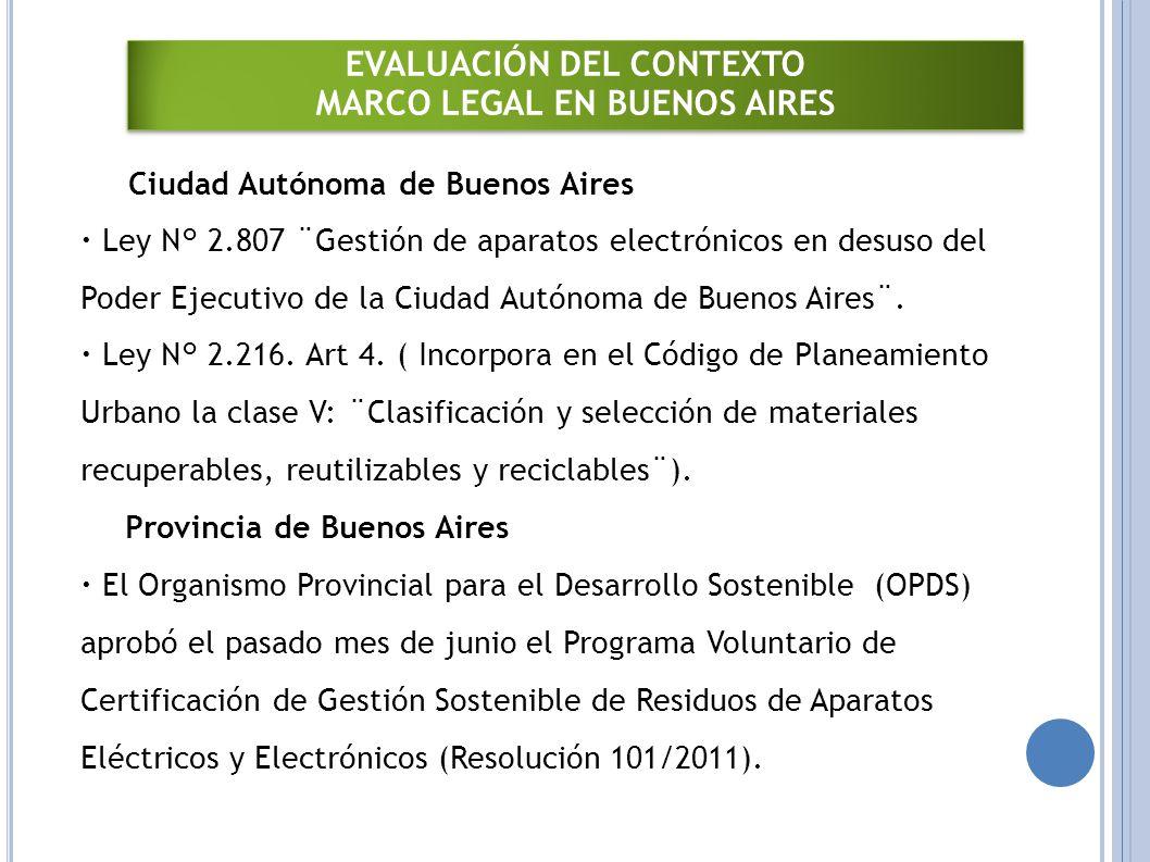 Respuestas Ciudad Autónoma de Buenos Aires · Ley N° 2.807 ¨Gestión de aparatos electrónicos en desuso del Poder Ejecutivo de la Ciudad Autónoma de Buenos Aires¨.