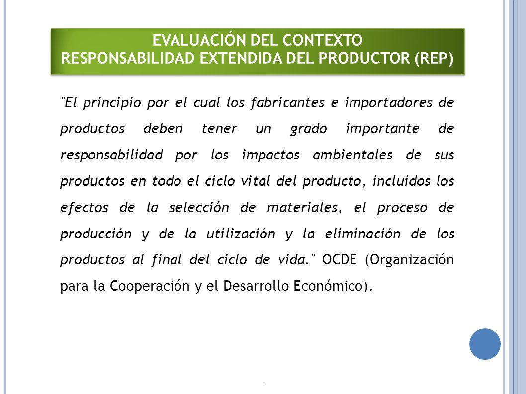 Introducción El principio por el cual los fabricantes e importadores de productos deben tener un grado importante de responsabilidad por los impactos ambientales de sus productos en todo el ciclo vital del producto, incluidos los efectos de la selección de materiales, el proceso de producción y de la utilización y la eliminación de los productos al final del ciclo de vida. OCDE (Organización para la Cooperación y el Desarrollo Económico).