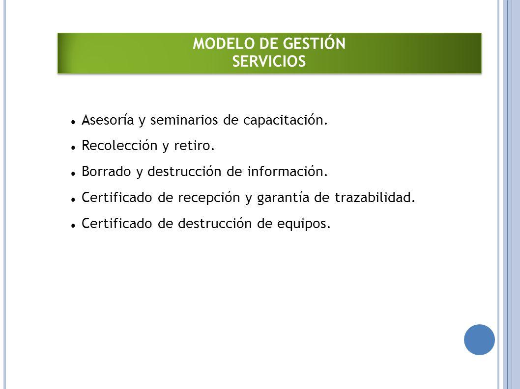Asesoría y seminarios de capacitación.Recolección y retiro.