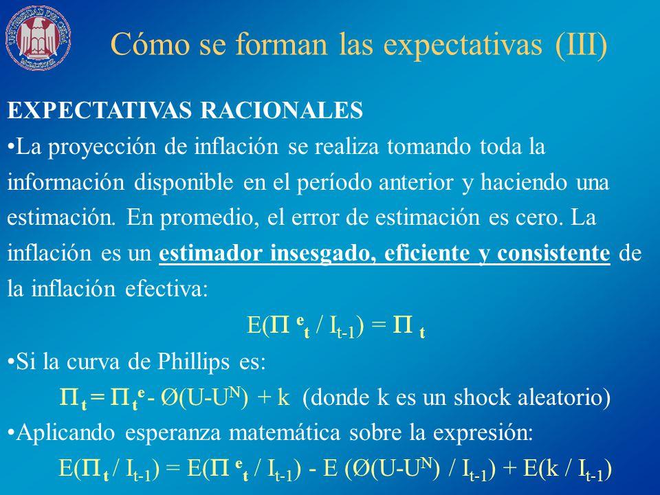 Cómo se forman las expectativas (III) EXPECTATIVAS RACIONALES La proyección de inflación se realiza tomando toda la información disponible en el perío