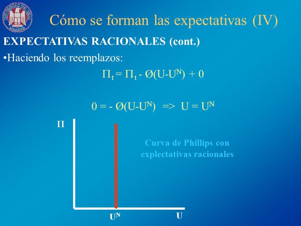 Cómo se forman las expectativas (IV) EXPECTATIVAS RACIONALES (cont.) Haciendo los reemplazos: t = t - Ø(U-U N ) + 0 0 = - Ø(U-U N ) => U = U N U UNUN