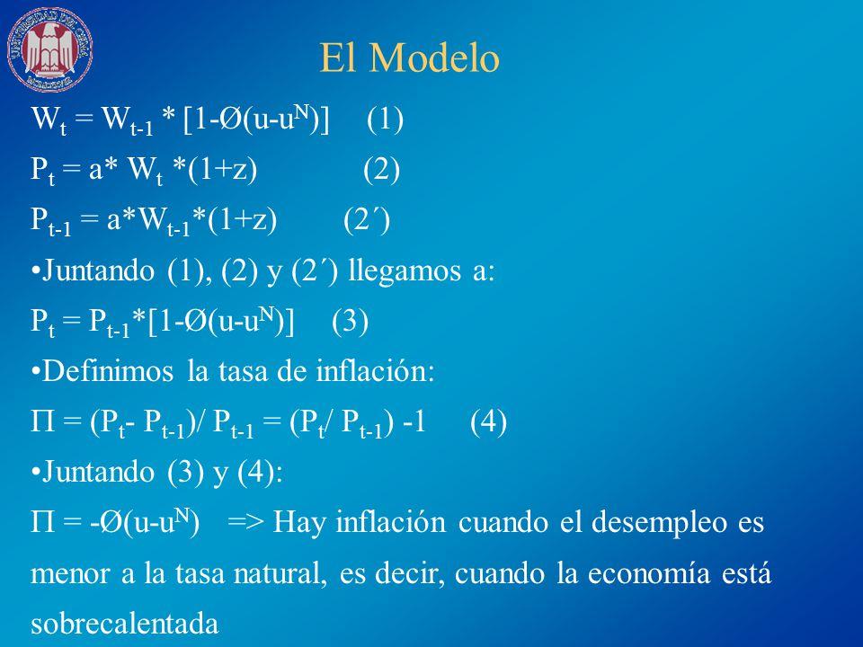 El Modelo W t = W t-1 * [1-Ø(u-u N )] (1) P t = a* W t *(1+z) (2) P t-1 = a*W t-1 *(1+z) (2´) Juntando (1), (2) y (2´) llegamos a: P t = P t-1 *[1-Ø(u