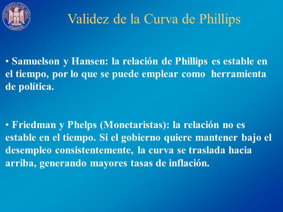 Validez de la Curva de Phillips Samuelson y Hansen: la relación de Phillips es estable en el tiempo, por lo que se puede emplear como herramienta de p