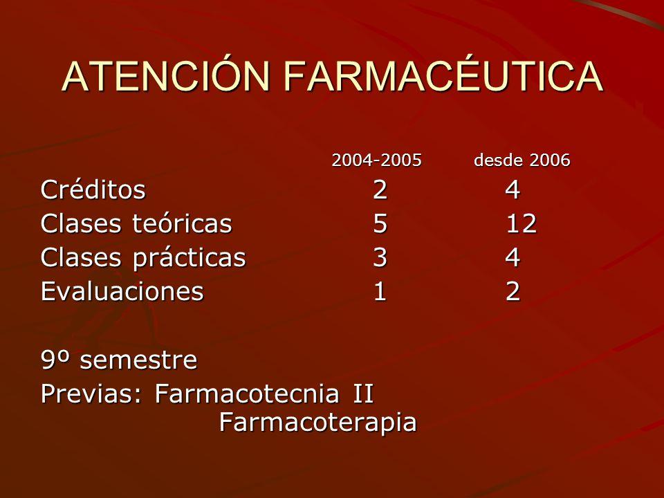 ATENCIÓN FARMACÉUTICA 2004-2005 desde 2006 2004-2005 desde 2006 Créditos24 Clases teóricas512 Clases prácticas34 Evaluaciones 12 9º semestre Previas: