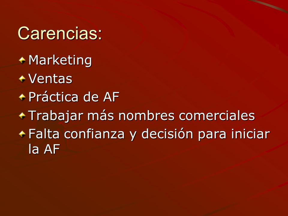Carencias: MarketingVentas Práctica de AF Trabajar más nombres comerciales Falta confianza y decisión para iniciar la AF