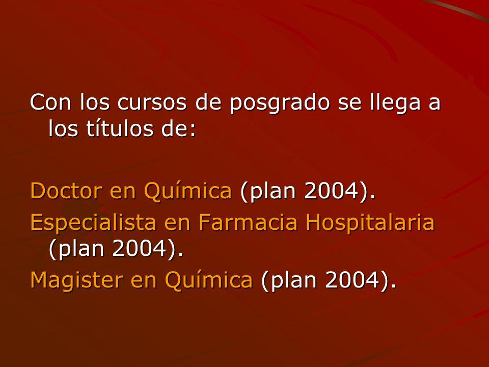 Con los cursos de posgrado se llega a los títulos de: Doctor en Química (plan 2004). Especialista en Farmacia Hospitalaria (plan 2004). Magister en Qu