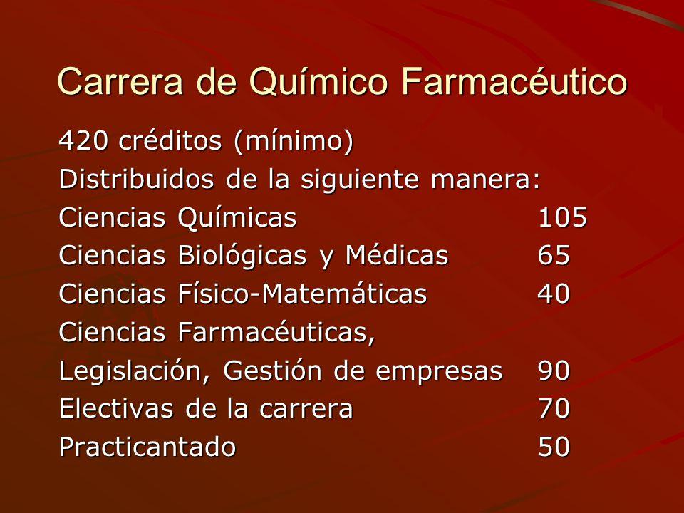 Carrera de Químico Farmacéutico 420 créditos (mínimo) Distribuidos de la siguiente manera: Ciencias Químicas105 Ciencias Biológicas y Médicas65 Cienci