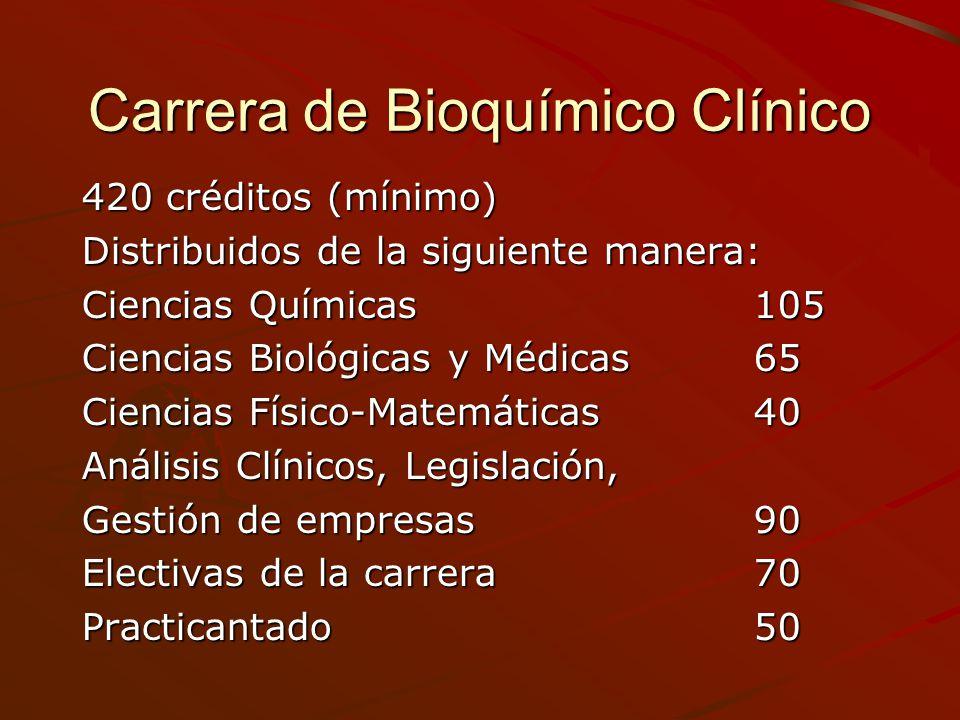 Carrera de Bioquímico Clínico 420 créditos (mínimo) Distribuidos de la siguiente manera: Ciencias Químicas105 Ciencias Biológicas y Médicas65 Ciencias