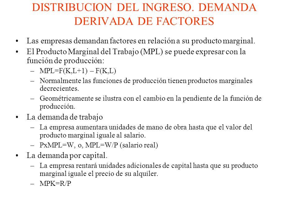 Mankiw:Macroeconomics, 4/e © by Worth Publishers, Inc. REMUNERACION DE FACTORES