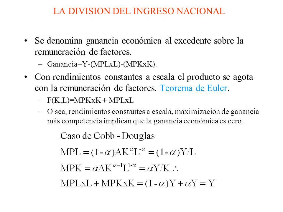 Mankiw:Macroeconomics, 4/e © by Worth Publishers, Inc. PARTICIPACION LABORAL