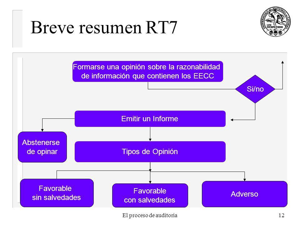 El proceso de auditoria12 Breve resumen RT7 Formarse una opinión sobre la razonabilidad de información que contienen los EECC Emitir un Informe Tipos de Opinión Si/no Favorable sin salvedades Favorable con salvedades Adverso Abstenerse de opinar