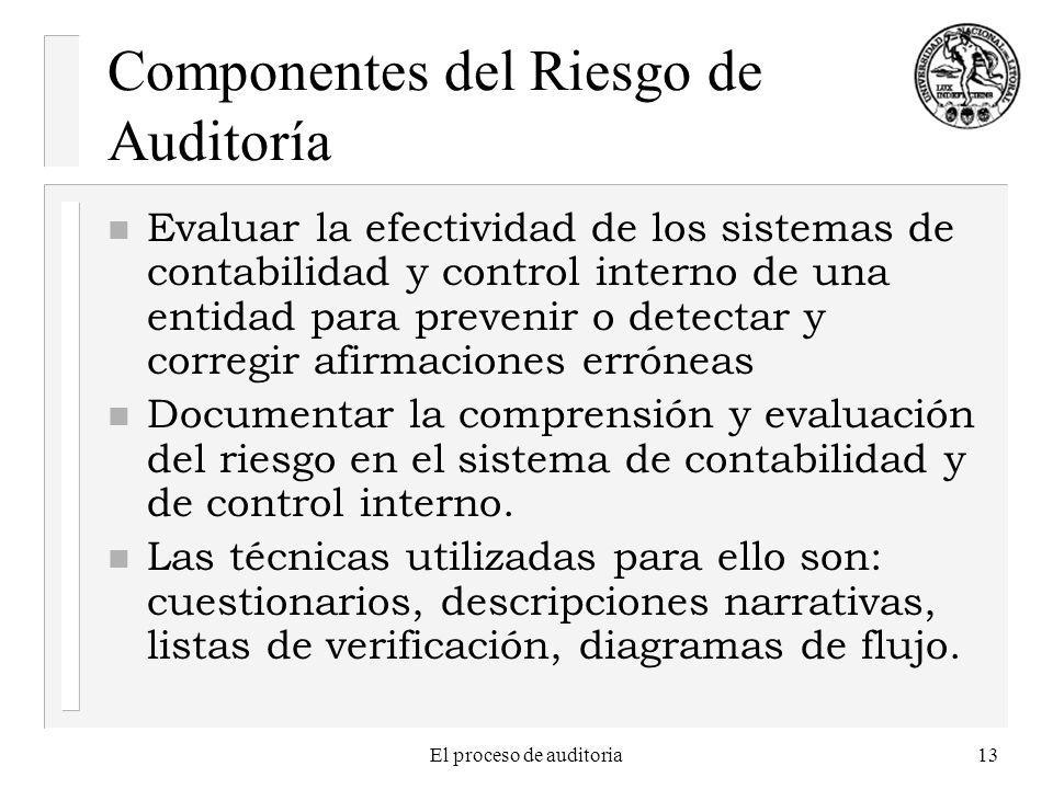 El proceso de auditoria13 Componentes del Riesgo de Auditoría n Evaluar la efectividad de los sistemas de contabilidad y control interno de una entida