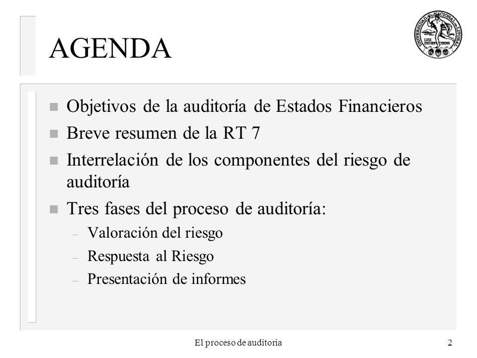 El proceso de auditoria2 AGENDA n Objetivos de la auditoría de Estados Financieros n Breve resumen de la RT 7 n Interrelación de los componentes del riesgo de auditoría n Tres fases del proceso de auditoría: – Valoración del riesgo – Respuesta al Riesgo – Presentación de informes