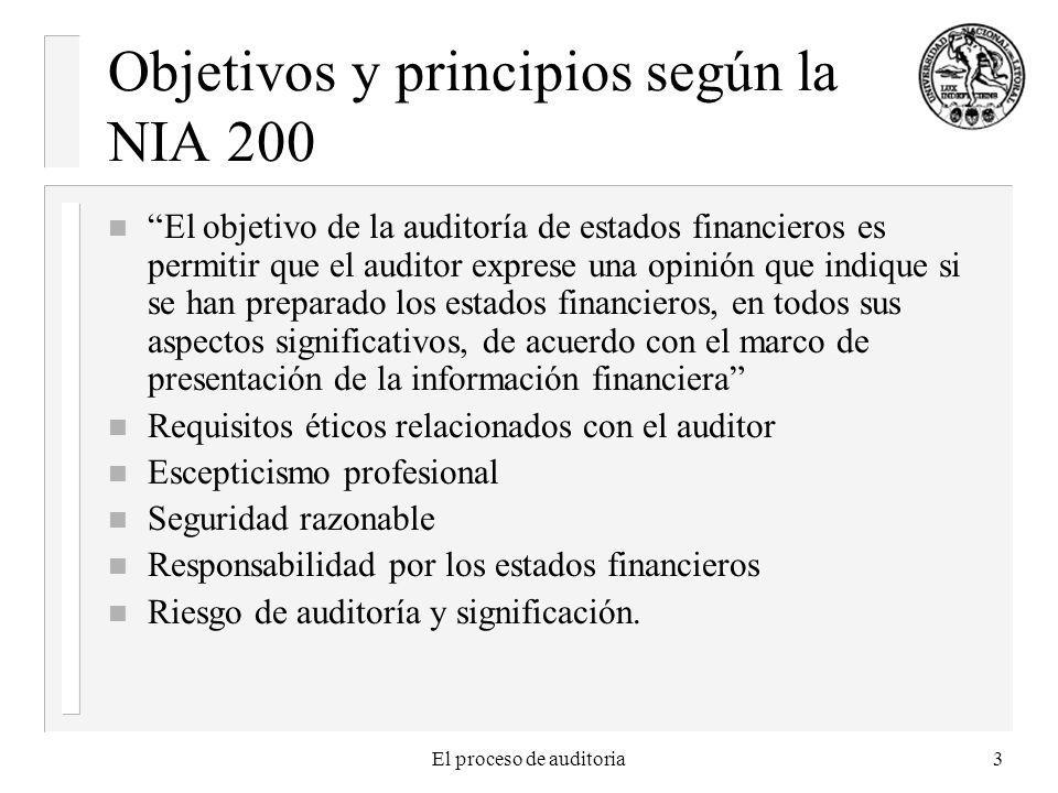 El proceso de auditoria3 Objetivos y principios según la NIA 200 n El objetivo de la auditoría de estados financieros es permitir que el auditor exprese una opinión que indique si se han preparado los estados financieros, en todos sus aspectos significativos, de acuerdo con el marco de presentación de la información financiera n Requisitos éticos relacionados con el auditor n Escepticismo profesional n Seguridad razonable n Responsabilidad por los estados financieros n Riesgo de auditoría y significación.