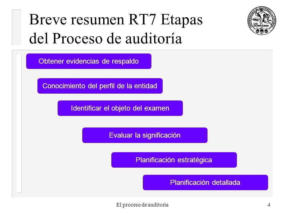 El proceso de auditoria4 Breve resumen RT7 Etapas del Proceso de auditoría Conocimiento del perfil de la entidad Identificar el objeto del examen Evaluar la significación Planificación estratégica Planificación detallada Obtener evidencias de respaldo