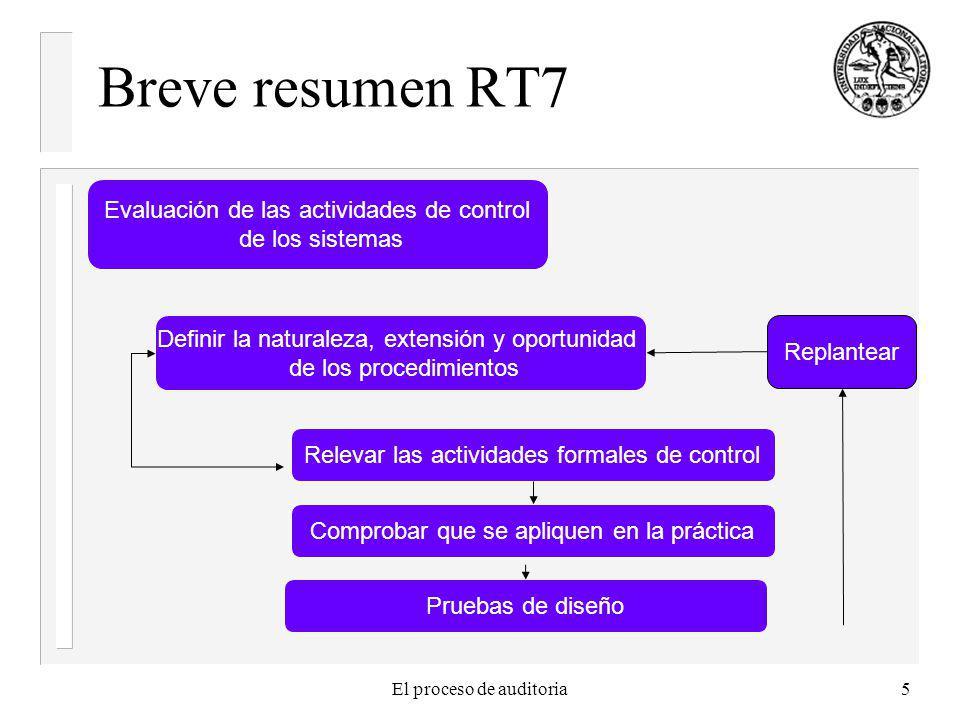 El proceso de auditoria5 Breve resumen RT7 Definir la naturaleza, extensión y oportunidad de los procedimientos Relevar las actividades formales de control Comprobar que se apliquen en la práctica Pruebas de diseño Evaluación de las actividades de control de los sistemas Replantear