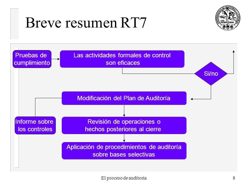 El proceso de auditoria8 Breve resumen RT7 Las actividades formales de control son eficaces Modificación del Plan de Auditoría Revisión de operaciones o hechos posteriores al cierre Si/no Pruebas de cumplimiento Aplicación de procedimientos de auditoría sobre bases selectivas Informe sobre los controles