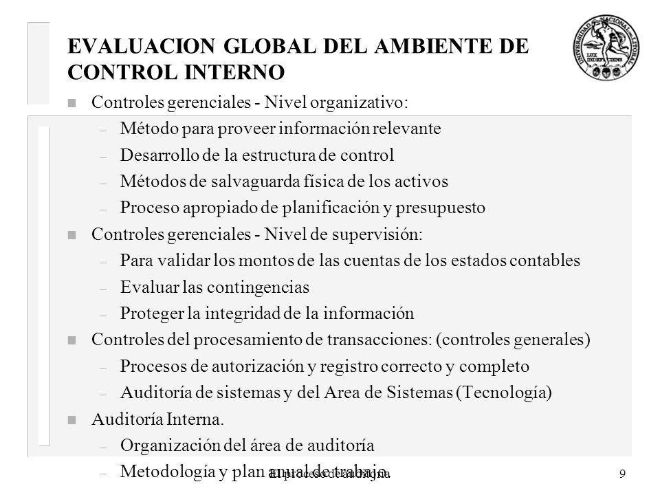 El proceso de auditoria9 EVALUACION GLOBAL DEL AMBIENTE DE CONTROL INTERNO n Controles gerenciales - Nivel organizativo: – Método para proveer información relevante – Desarrollo de la estructura de control – Métodos de salvaguarda física de los activos – Proceso apropiado de planificación y presupuesto n Controles gerenciales - Nivel de supervisión: – Para validar los montos de las cuentas de los estados contables – Evaluar las contingencias – Proteger la integridad de la información n Controles del procesamiento de transacciones: (controles generales) – Procesos de autorización y registro correcto y completo – Auditoría de sistemas y del Area de Sistemas (Tecnología) n Auditoría Interna.