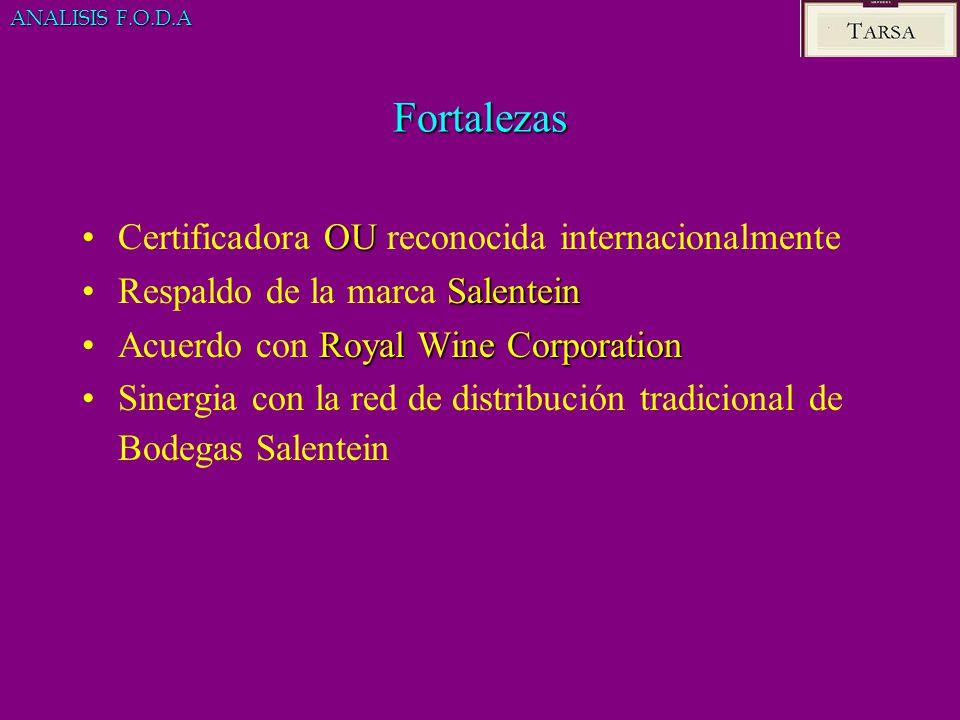 Fortalezas OUCertificadora OU reconocida internacionalmente SalenteinRespaldo de la marca Salentein Royal Wine CorporationAcuerdo con Royal Wine Corpo